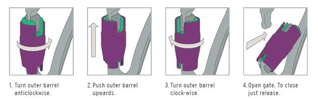 Carabiner Durolock Dual Rotor Lock