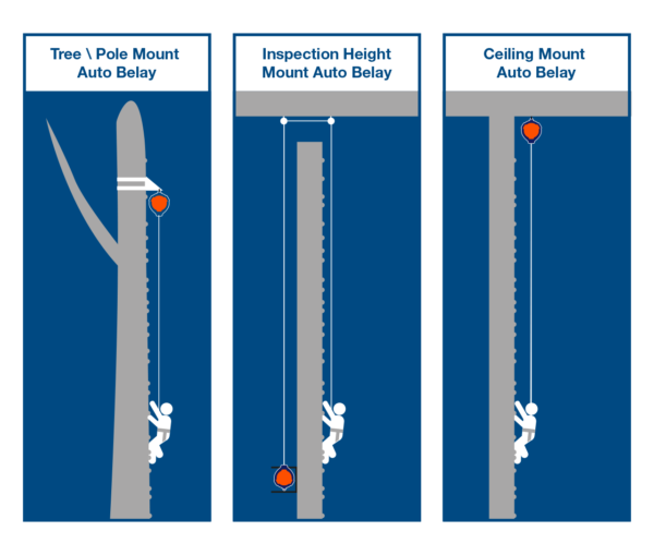 Mount CWD Auto Belay illustration