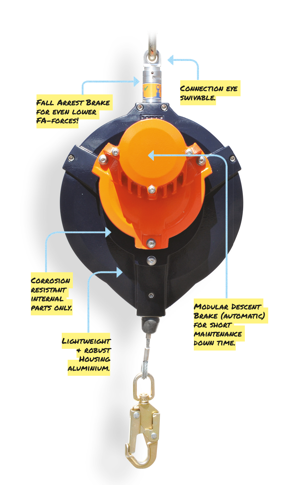 FPED15 fall arrest block, max. 15 m with automatic descender